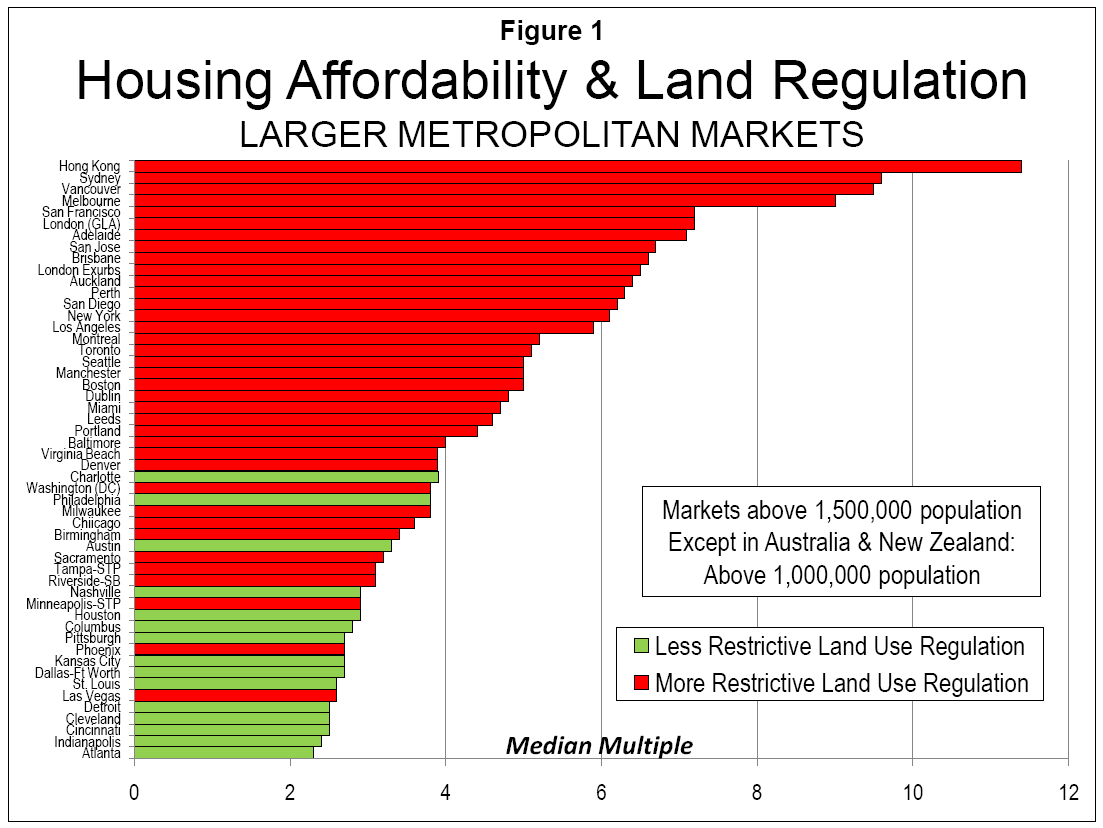Affordability & Regulation.png